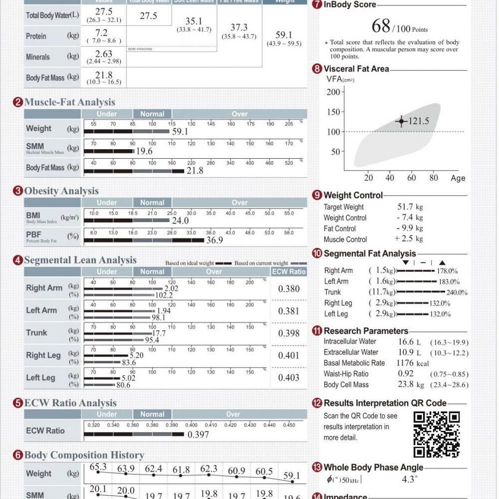 inbody-770-osnovnoy-list-rezultatov-ukraine