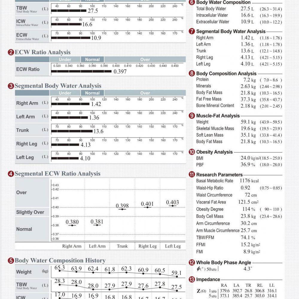 inbody-770-voda-list-rezultatov-ukraine
