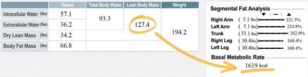 Количество безжировой массы