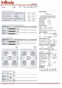 Пример отчета анализа состава тела Inbody 270 на русском