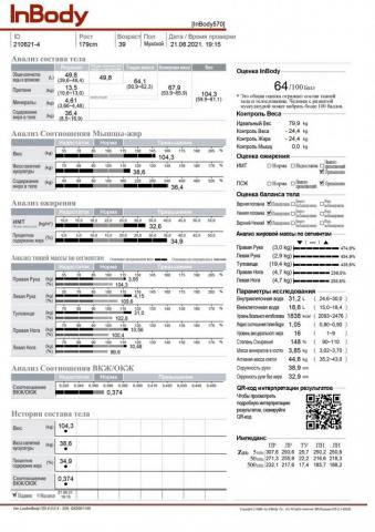 Лист с результатами имерения Inbody 570